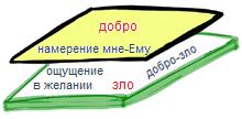 2011-12-20_rav_bs-akdama-tes_lesson_n3_pic06