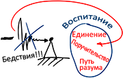 2011-12-21_rav_bs-maamar-herut-1_lesson_n7_01