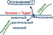 2011-12-21_rav_bs-maamar-herut-1_lesson_n7_02