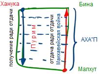 2011-12-26_rav_kitvey-rb-1991-12-nerot-alalu_lesson_pic02