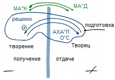 2011-12-27_rav_bs-akdama-tes_lesson_n8_02