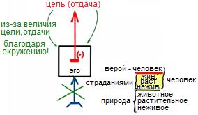 2011-12-28_rav_rb-shamati-030-ikar-lirtzot_lesson_pic07