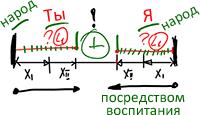 2011-12-29_rav_bs-maamar-herut-1_lesson_n13_01