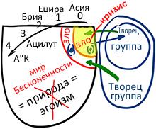 2011-12-30_rav_bs-ashalom_lesson_n6_01