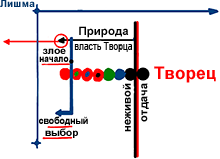 2012-01-04_rav_bs-maamar-herut-1_lesson_n17_01