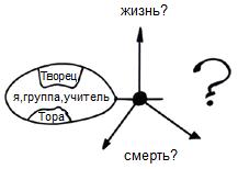 2012-01-11_rav_bs-akdama-tes_lesson_n19_pic05