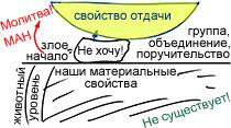 2012-01-13_rav_bs-ashalom_lesson_n801