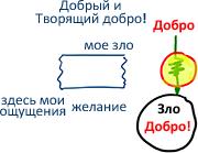 2012-01-17_rav_bs-akdama-tes_lesson_n23_01