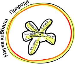 2012-01-24_rav_bs-akdama-tes_lesson_n28_01