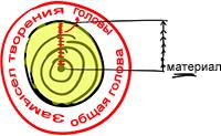 2012-01-24_rav_bs-akdama-tes_lesson_n28_03