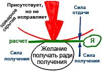 2012-01-25_rav_bs-akdama-tes_lesson_n29_01