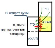 2012-01-27_rav_kitvey-rb-dargot-sulam-195-shituf_lesson_pic10
