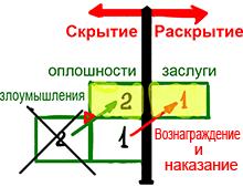 2012-01-29_rav_bs-akdama-tes_lesson_n31_01