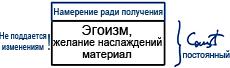 2012-02-03_rav_bs-mavo-zohar_lesson_n14_01