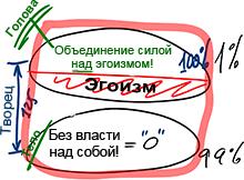 2012-02-07_rav_bs-tes-06_lesson_n18_02