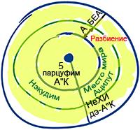 2012-02-09_rav_bs-akdama-tes_lesson_n39_02