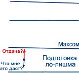 2012-02-10_rav_bs-ashalom_lesson_n10_02