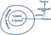 2012-02-14_rav_bs-akdama-tes_lesson_n42_01