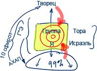 2012-02-14_rav_bs-akdama-tes_lesson_n42_02