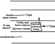 2012-02-15_rav_bs-akdama-tes_lesson_n43_01