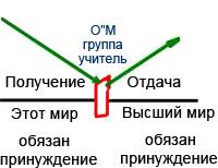 2012-02-15_rav_bs-akdama-tes_lesson_n43_02