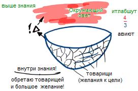 2012-02-15_rav_kitvey-rb-1986-21-lemala-mi-daat_lesson_pic07