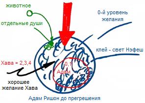 2012-02-17_rav_kitvey-rb-1985-09-ve-itrotzetzu_lesson_pic15
