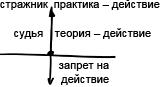 2012-02-19_rav_etzot-kenes-arava_lesson_02