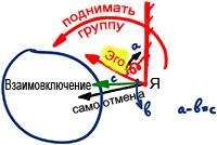 2012-02-19_rav_etzot-kenes-arava_lesson_03