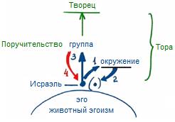 2012-02-22_rav_bs-aravut_lesson_pic06