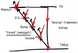 2012-02-27_rav_kitvey-rb-1988-18-oved-ashem_lesson_pic04