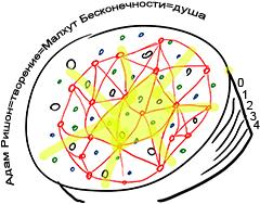 2012-02-28_rav_sheelot-ve-tshuvot_lesson_02