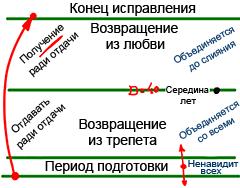 2012-03-20_rav_bs-akdama-tes_lesson_n52_01