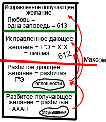 2012-03-20_rav_bs-akdama-tes_lesson_n52_02