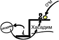 2012-03-21_rav_bs-akdama-tes_lesson_n53_01