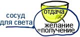2012-03-21_rav_bs-akdama-tes_lesson_n53_03