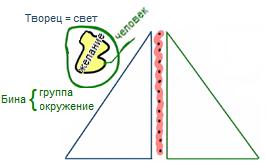 2012-03-21_rav_bs-tes-07_lesson_n10_pic07