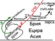 2012-03-30_rav_bs-mavo-zohar_lesson_n17_01