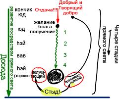 2012-03-30_rav_bs-mavo-zohar_lesson_n17_02