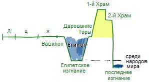 2012-03-30_rav_rb-shamati-190-kol-peula_lesson_pic04