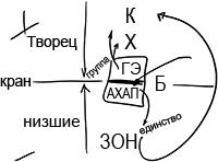 2012-04-06_rav_kitvey-rb-1985-16-ve-kaasher_lesson_03