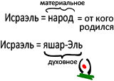 2012-04-19_rav_yom-azicaron_lesson_01