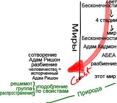 2012-04-20_rav_bs-mavo-zohar_lesson_n18_01