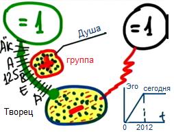 2012-05-04_rav_congress_lesson_n1_pic01