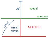 2012-05-16_rav_bs-tes-07_lesson_pic02