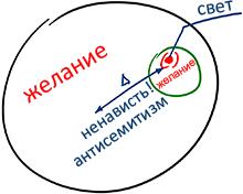 2012-06-04_rav_bs-aravut_lesson_n4_01