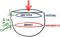 2012-06-08_rav_bs-mahut-hochmat-kabbala_lesson_n3_02
