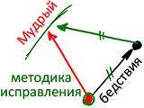 2012-06-10_rav_bs-aravut_lesson_n8_01