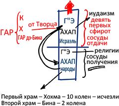 2012-06-10_rav_bs-aravut_lesson_n8_02