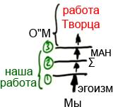 2012-06-20_rav_bs-shofar-shel-mashiach_lesson_02